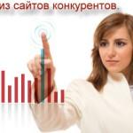 анализ сайтов конкурентов ppc-context.ru