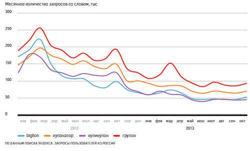 Yandex.Slova_2